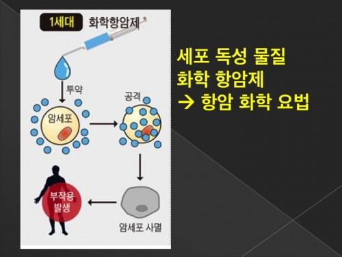 항암치료1